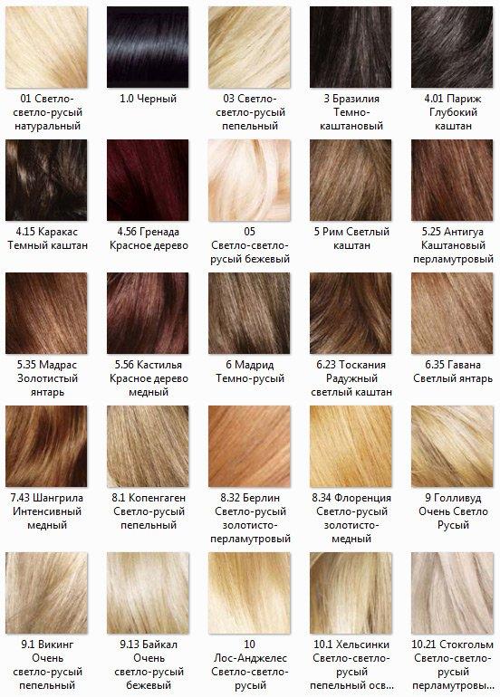 фото палитра все блонда оттенки