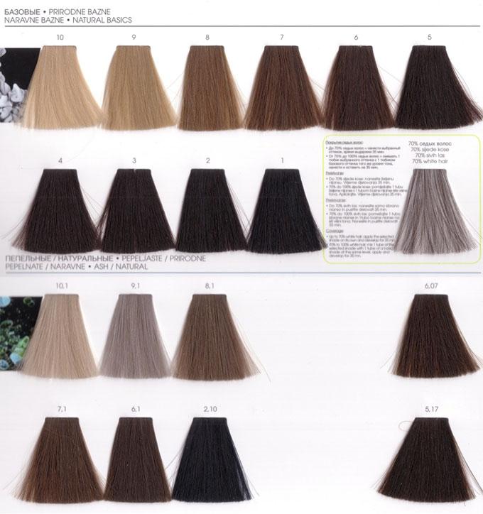 Все оттенки краски LOreal Paris для волос