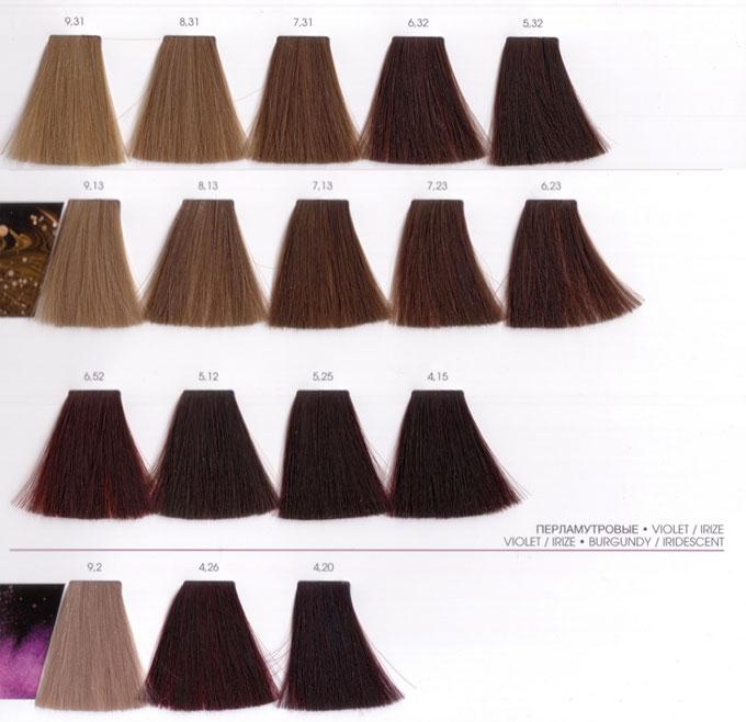 Краска для волос иноа палитра цветов фото