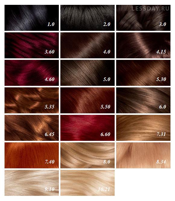 Продиджи краска палитра цветов на волосах отзывы