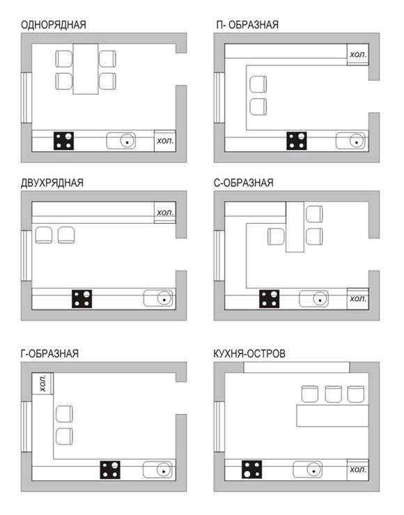 На фото планировка кухни 6 метров